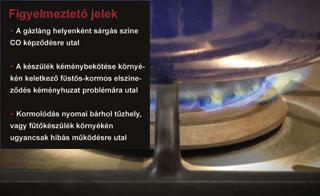 szénmonoxid_rzkelő